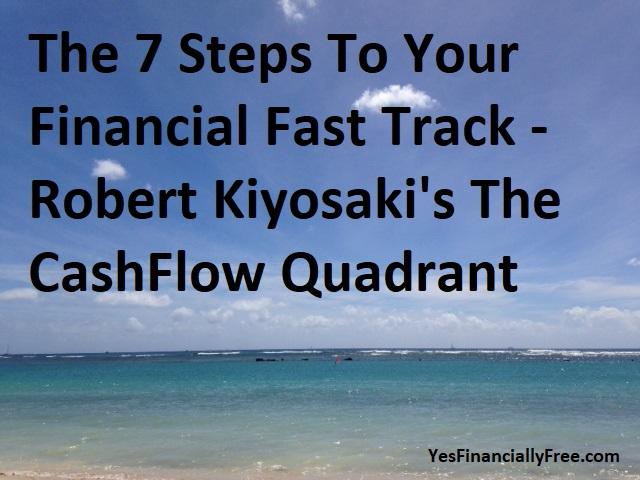 Robert Kiyosaki Yes Financially Free